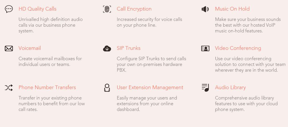telephone services core components